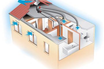 Моноблок или наборная приточная вентиляция: что выбрать