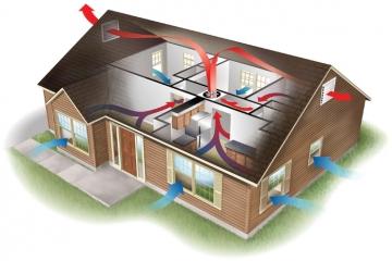 Необходимость вентиляции в деревянном доме и способы ее установки