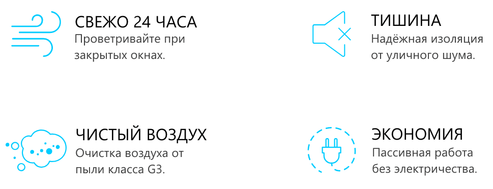 KIV-125 (КИВ-125)