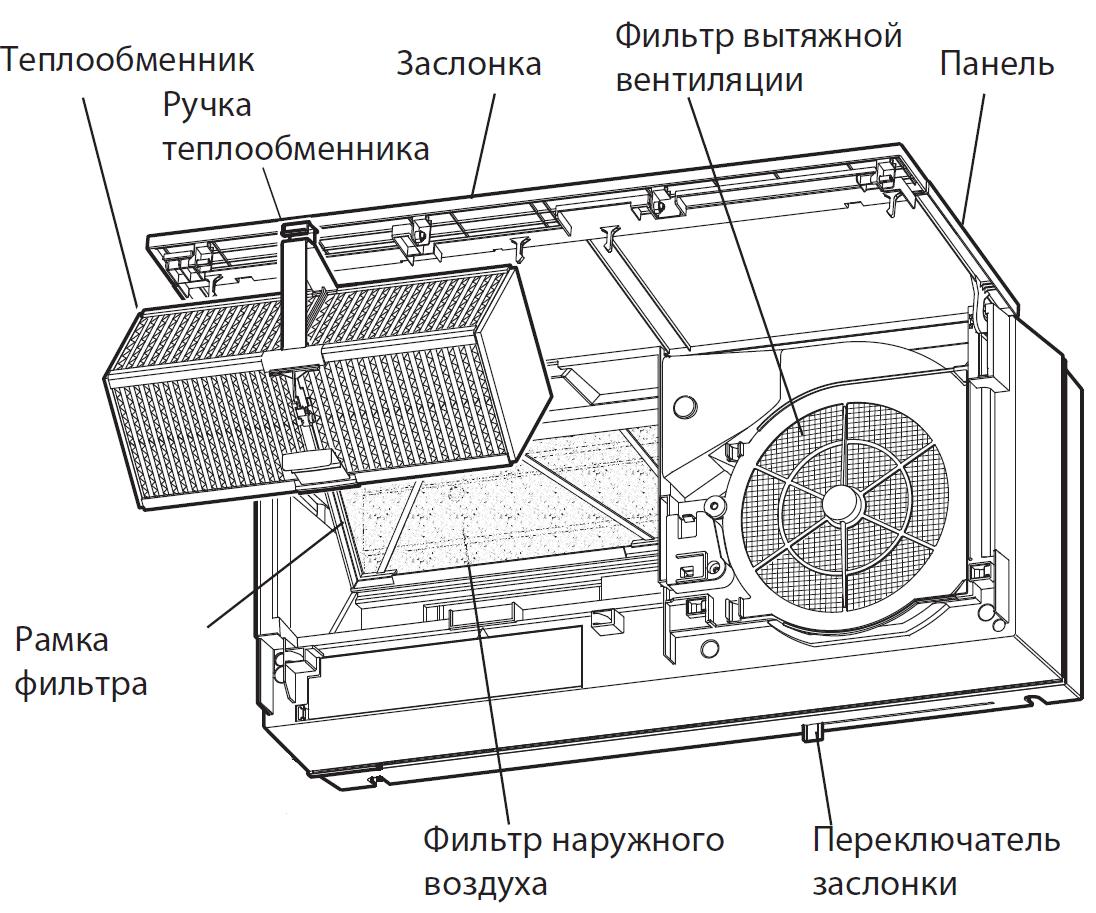 ME Lossnay VL-100
